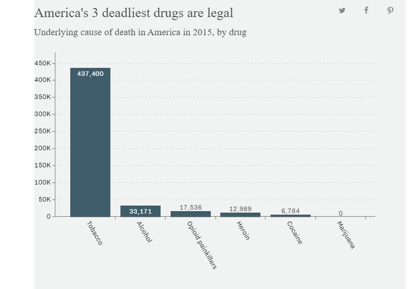 cuadro america drogas.jpg
