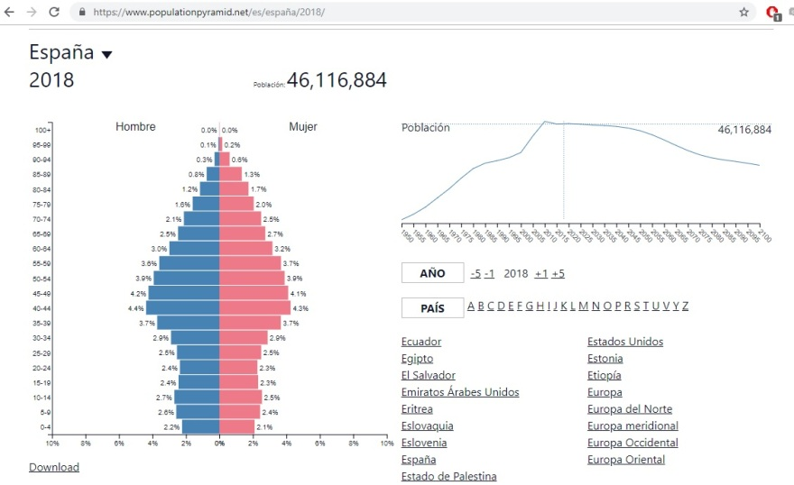 pirámide poblacional 2018.jpg
