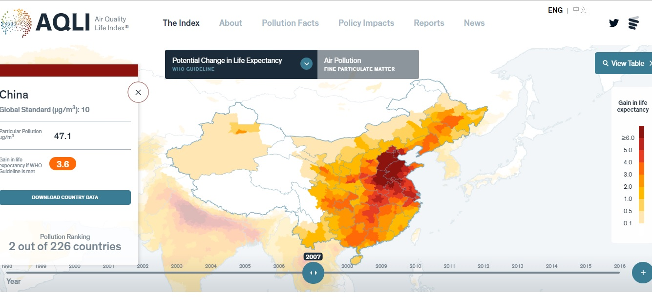 aire en china 2007 calidad.jpg