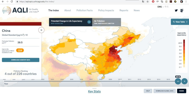 aire en china 2016 calidad.jpg