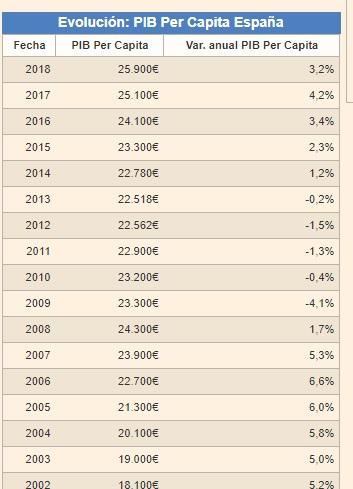 renta per capita.jpg