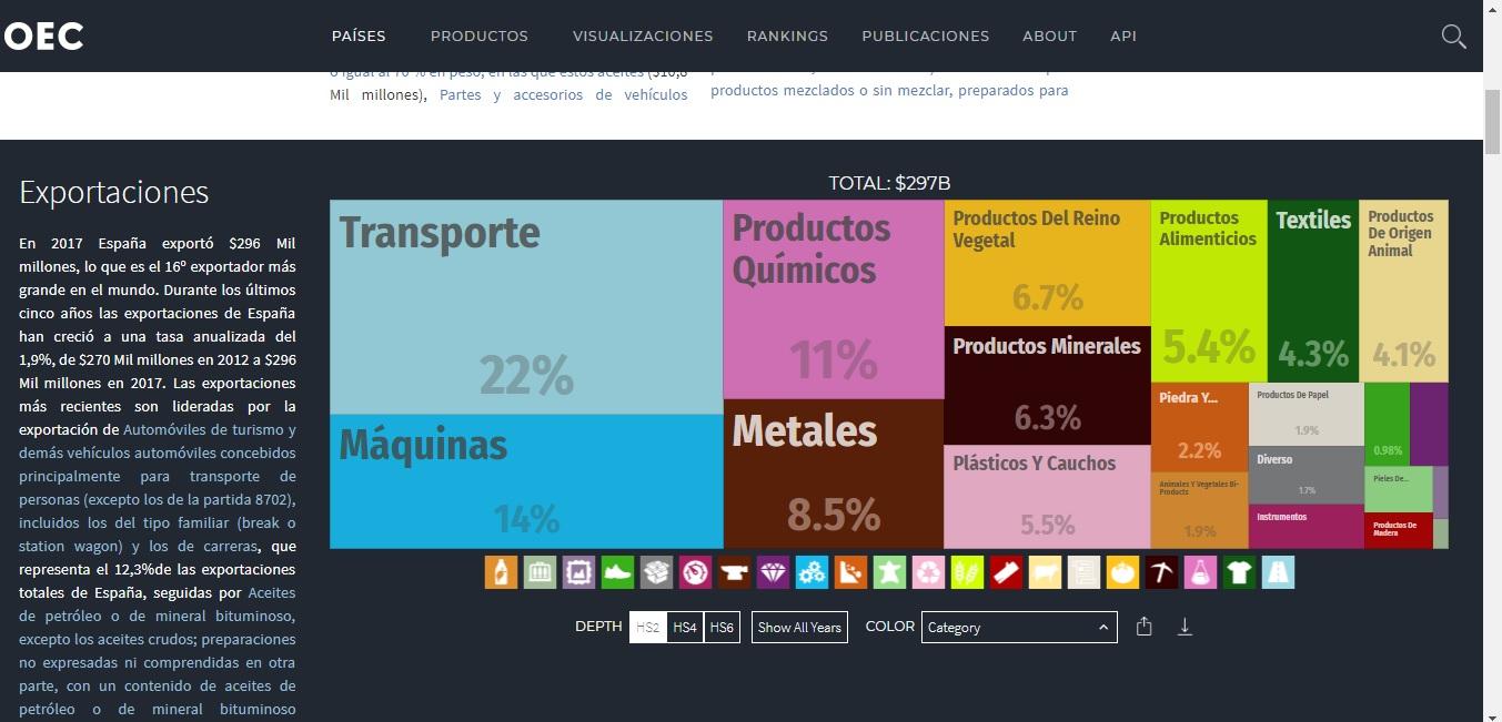 exportaciones basicas españa.jpg