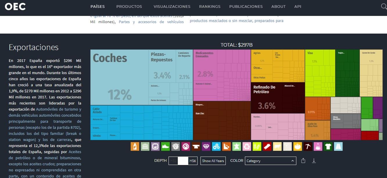 exportaciones intermexias españa.jpg