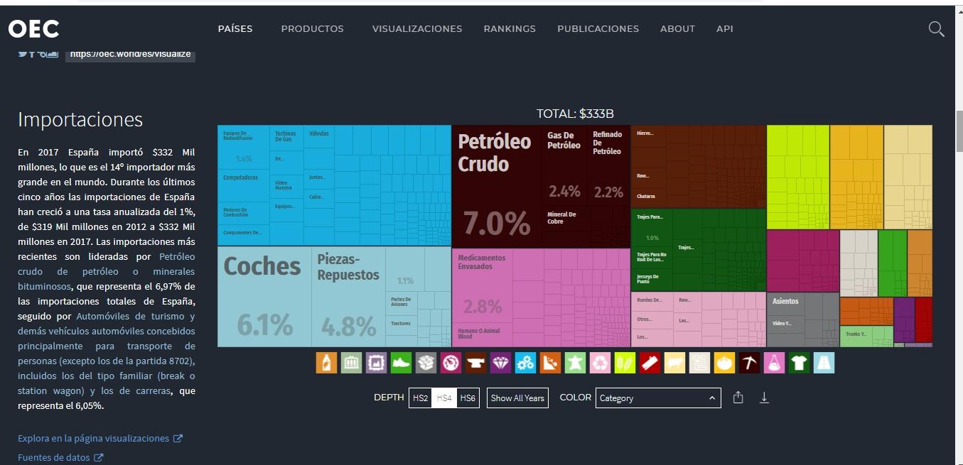 importaciones intermexias españa.jpg