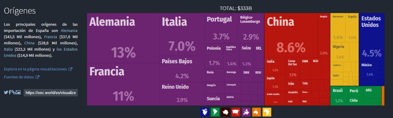 paises originarios importaciones españa.jpg