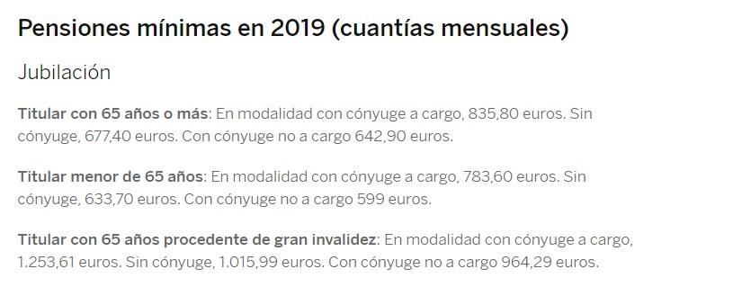 pensiones mínimas 2019.jpg