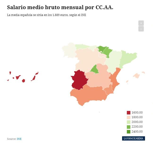 salario medio bruto anual por ccaa la vanguardia.jpg