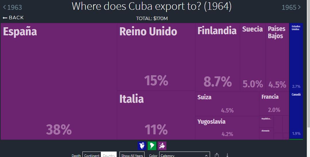 A quien exportaba Cuba en 1964.png