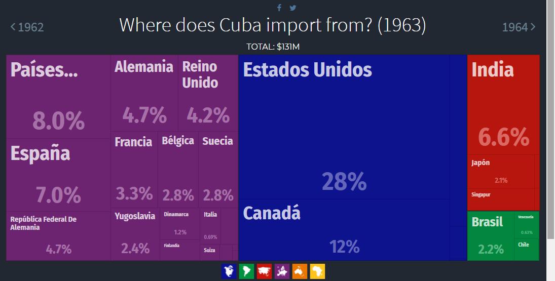 A quien importaba Cuba en 1963.png