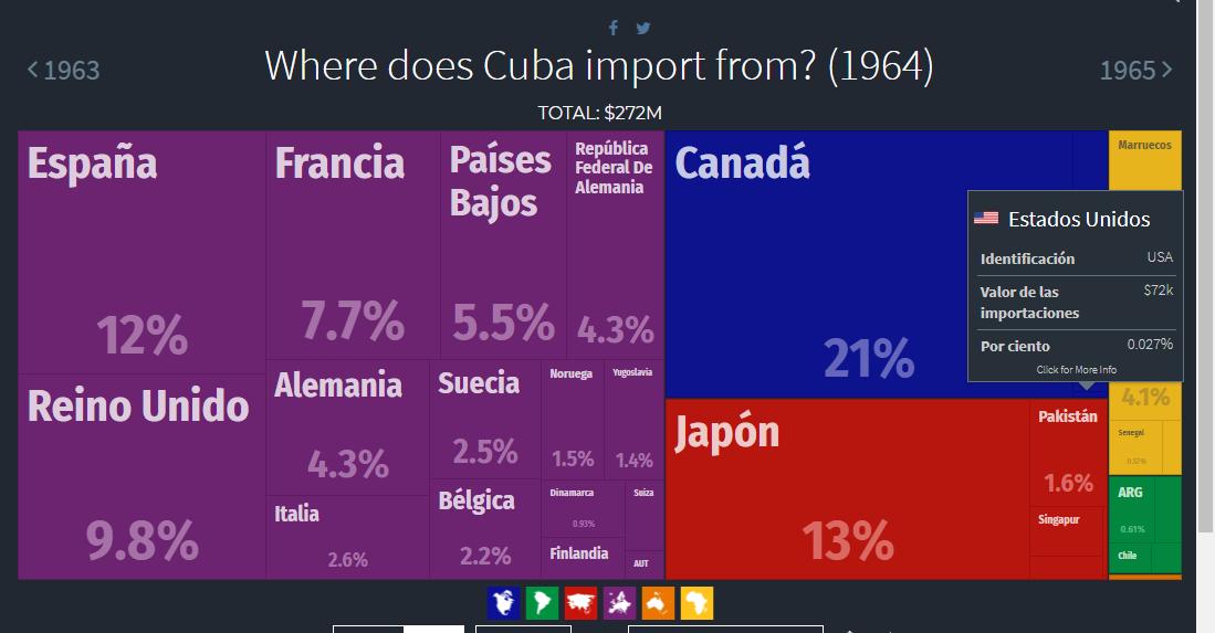 A quien importaba Cuba en 1964.png