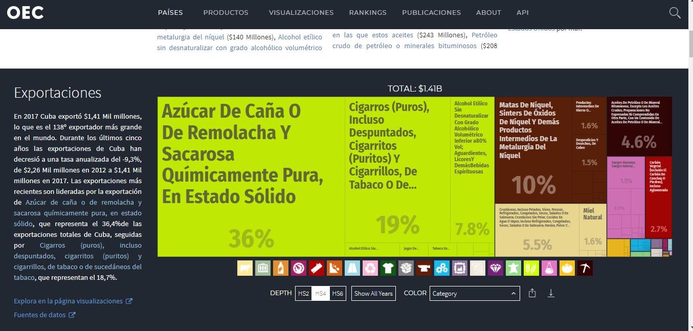cuba exportaciones.png