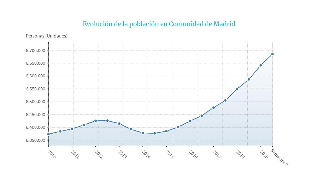 emigracion a madrid.png