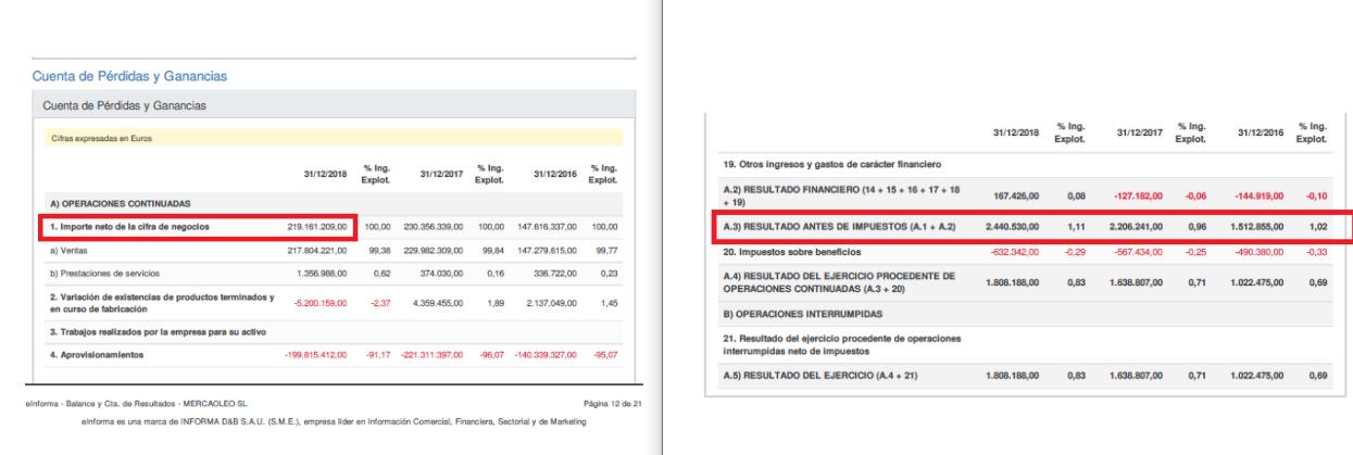 mercaoleo ventas y resultado antes de impuestos.png