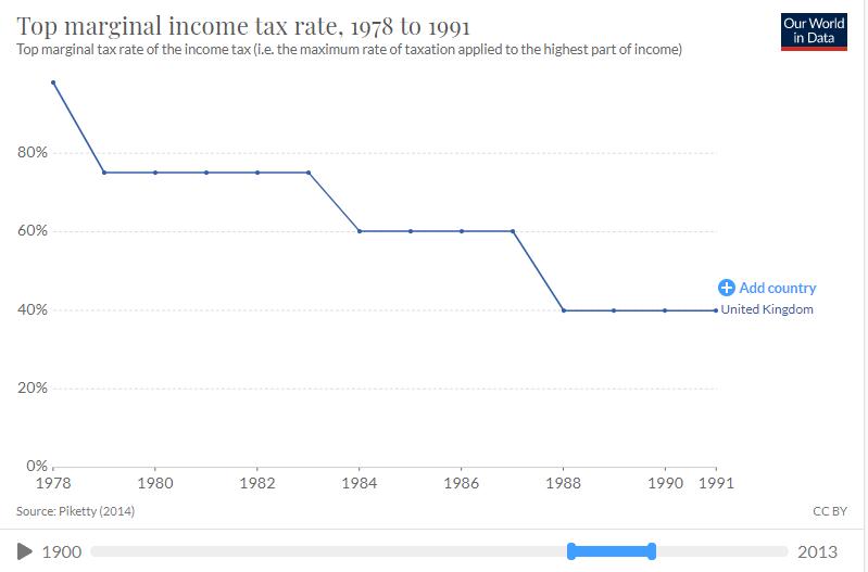 impuesto máximo sobre la renta.png