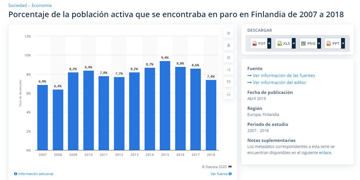 finlandia tasa de paro