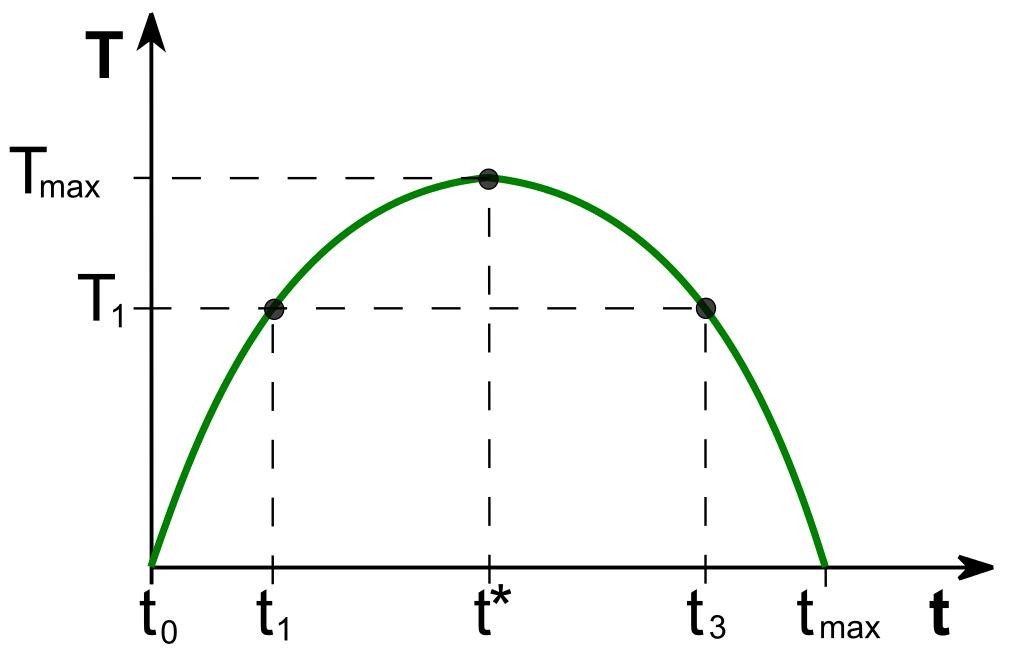curva de laffer.png